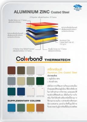 b2ap3_thumbnail_Colorbond.jpg